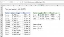 Excel formula: Two-way summary with SUMIFS