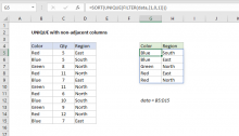 Excel formula: UNIQUE with non-adjacent columns