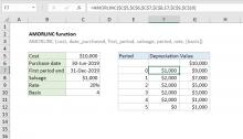Excel AMORLINC function