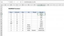 Excel ADDRESS function