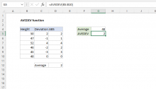 Excel AVEDEV function