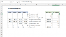 Excel AVERAGEA function
