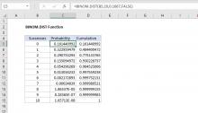Excel BINOM.DIST function