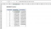 Excel BINOMDIST function