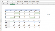 Excel BYCOL function
