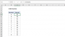 Excel CODE function