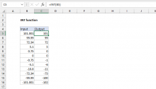 Excel INT function