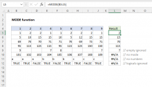 Excel MODE function