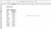 Excel NOT function