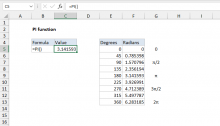Excel PI function