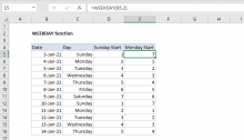 Excel WEEKDAY function