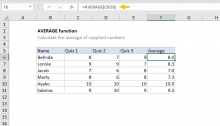 Excel AVERAGE function