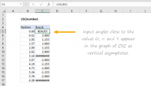 Excel CSC function