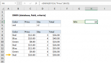 Excel DMIN function