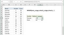 Excel MINIFS function