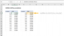 Excel NORM.S.DIST function