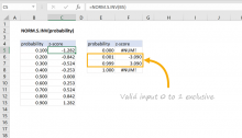 Excel NORM.S.INV function
