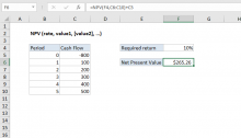 Excel NPV function