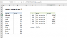 Excel PERCENTILE.INC function