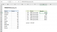 Excel PERCENTILE function