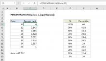 Excel PERCENTRANK.INC function