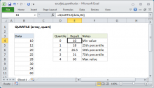 Excel QUARTILE function