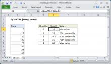 Excel QUARTILE function