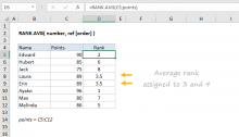 How to use the Excel RANK.EQ function | Exceljet