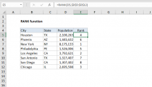 Excel RANK function