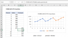 Excel FORECAST.ETS function