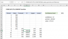 Excel FORECAST.ETS.CONFINT function