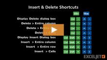 Excel Shortcut: Insert rows | Exceljet