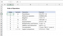 Order of operations in Excel