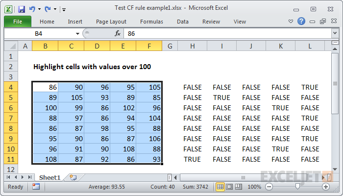 Select the data and start a new conditional formatting rule