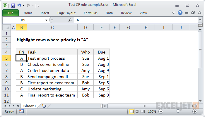 """Problem - highlight tasks with a priority of """"A"""""""