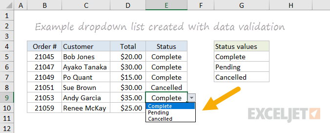 Example dropdown list created with data validation