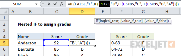 Using F9 check a nested IF that assigns grades