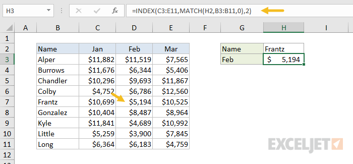 INDEX and MATCH to find Feb sales for any name