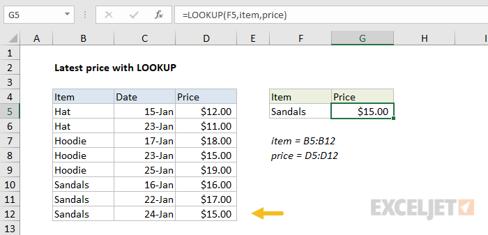 LOOKUP function to find latest price