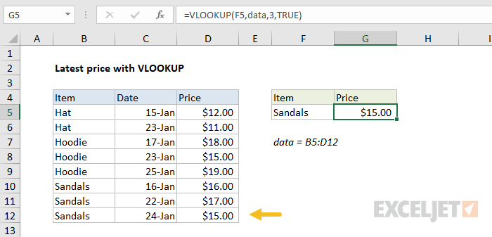 VLOOKUP approximate match + sorted data = latest price