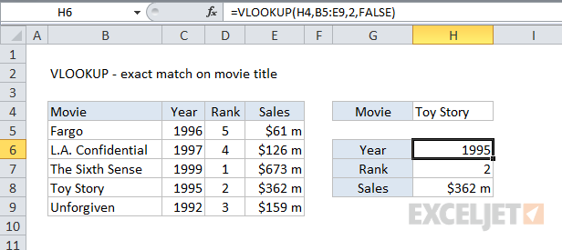 VLOOKUP exact match example - matching movies