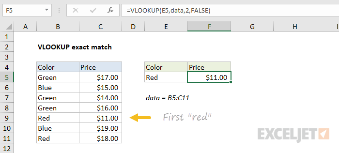VLOOKUP exact match finds first match