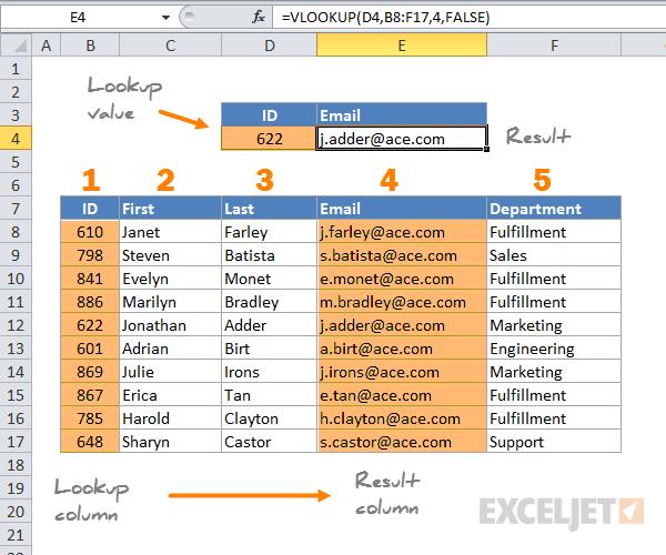 Excel v hook up