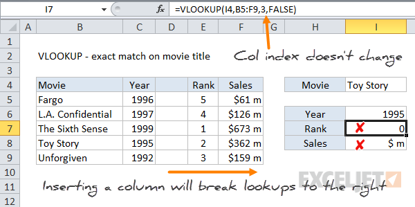 Inserting a column in the table may break VLOOKUP