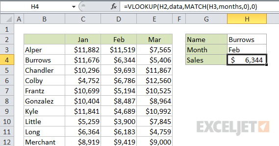 VLOOKUP two way lookup using MATCH to get the column index