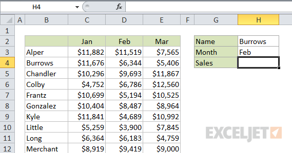 VLOOKUP two way lookup - how to lookup the month?