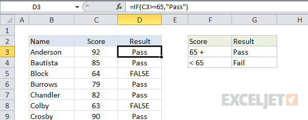 Advanced excel if formulas and functions