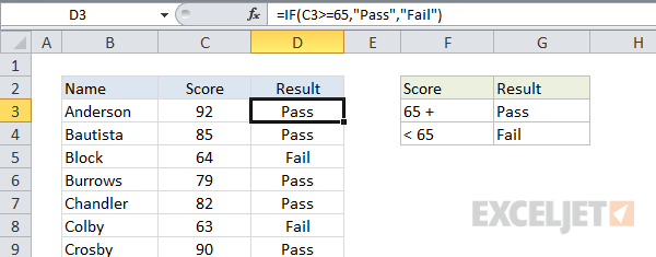 Basic IF function - with a value added for false