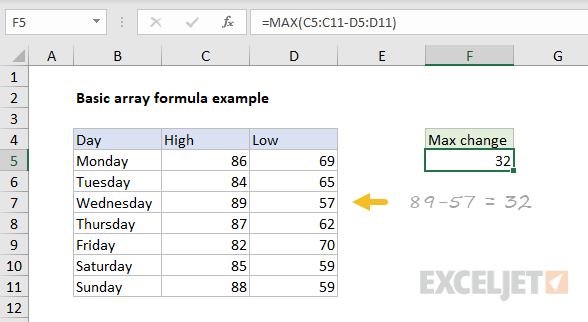 Basic array formula example