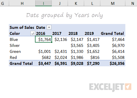Two-way pivot table - sales by color and year